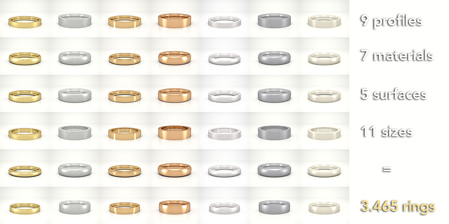 Ring variations overview